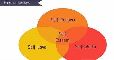 self-esteem techniques