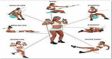 Resistance Band Exercise For Women 390